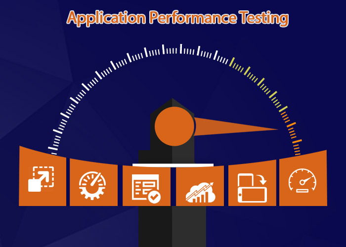 Application Performance Testing